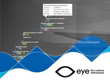 EYE International
